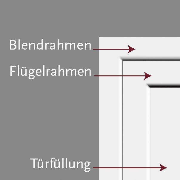 Top Haustürfüllungen von Brömse JB02